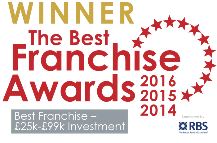 Winner of the best franchise awards 2014, 2015, 2016