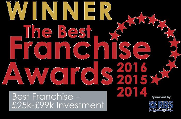 Winner of the best franchise awards 2014, 2015, 2016