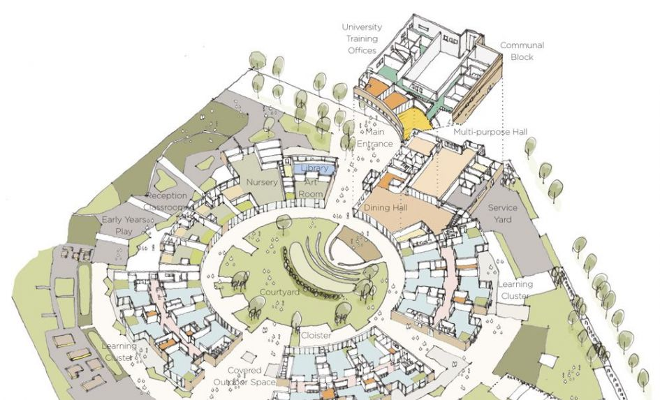 Designing and building a school to maximise 21st century - College of design construction and planning ...