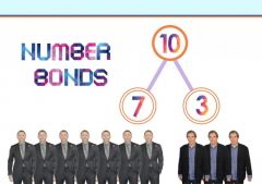 7 Of The Best 'Number Bonds To 10' Videos