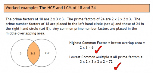 10 Of The Best Ks3 Maths Resources For Lowest Common Multiple Lcm