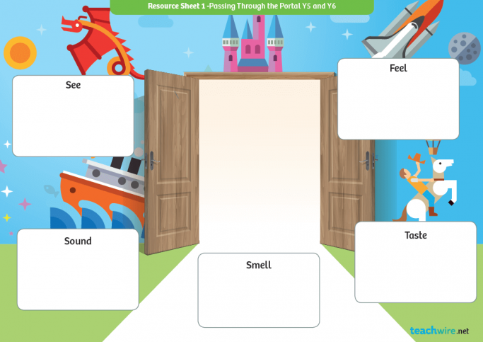 Brainstorming Worksheet For A Portal Story For Ks2 Englishcreative