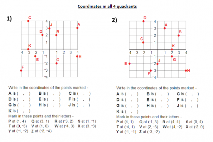 Plotting and Identifying Coordinates in all Four Quadrants Worksheet for KS3 Maths