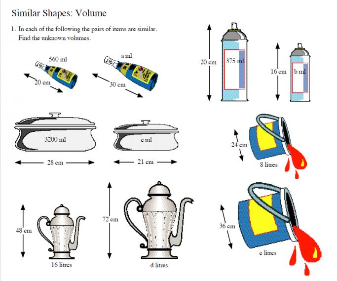 Similar Shapes Volume Worksheet Using Scale Factors For Ks3 Maths