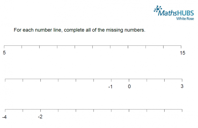 Problem Solving With Negative Numbers Worksheets For Ks3 Maths