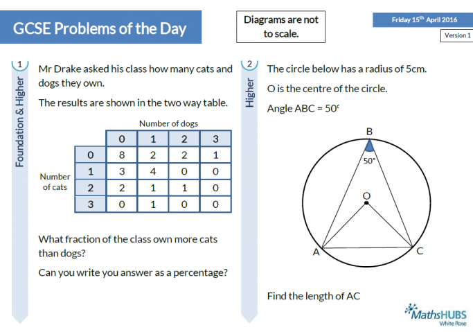 Problem Solving Question Of The Day Compilation Worksheets For Ks3