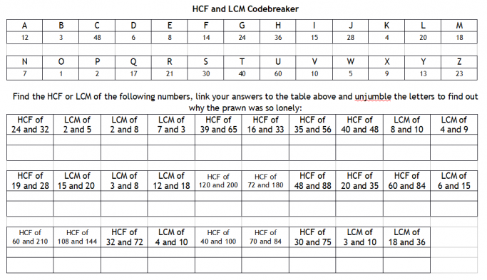 HCF and LCM Codebreaker for KS3/4 Maths