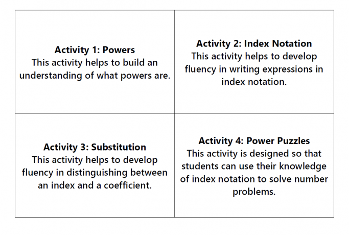Ks3 Maths Exercises To Develop Fluency In Using Index Notation