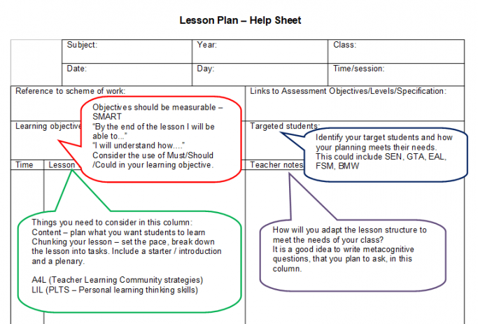 Blank lesson plan template and support sheet for secondary teachers maxwellsz