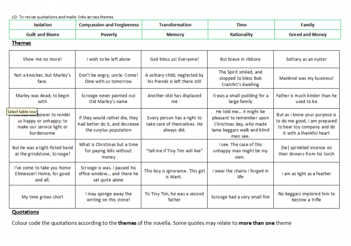 A Christmas Carol Quotations and Themes Worksheet for KS4 English ...