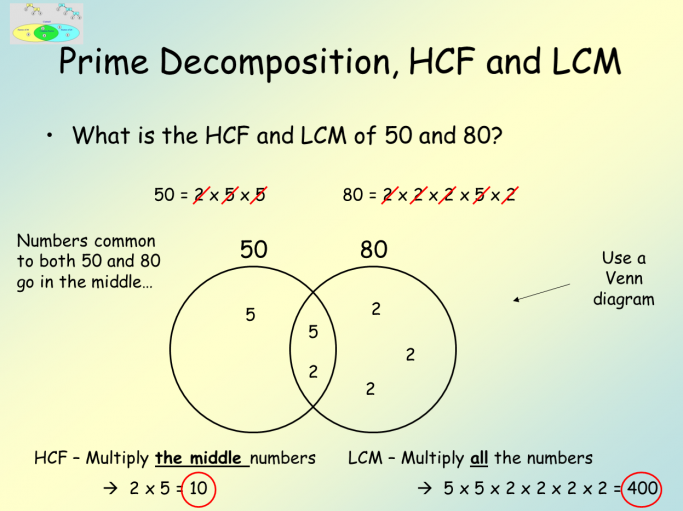 18 Of The Best Free Lcm And Hcf Resources For Ks3  4 Maths