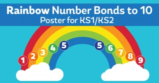Number Bonds To 10 Rainbow Poster For KS1