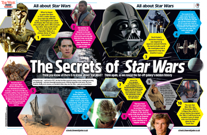 3 All About… Resources from The Week Junior – All About…Dyselxia, Star Wars and Playground Trends