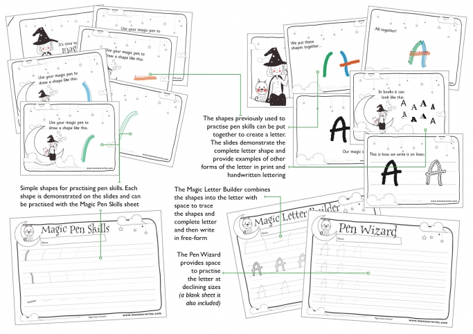 Magic Shapes Handwriting for Early Years – Upper Print 'F'